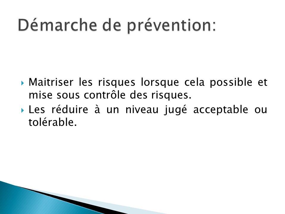 Démarche de prévention: