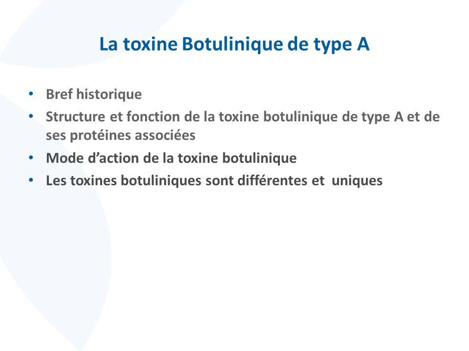 La toxine Botulinique de type A