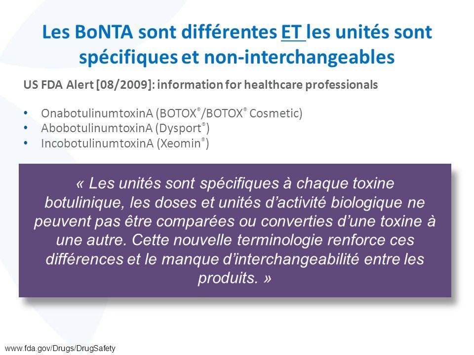 Les BoNTA sont différentes ET les unités sont spécifiques et non-interchangeables