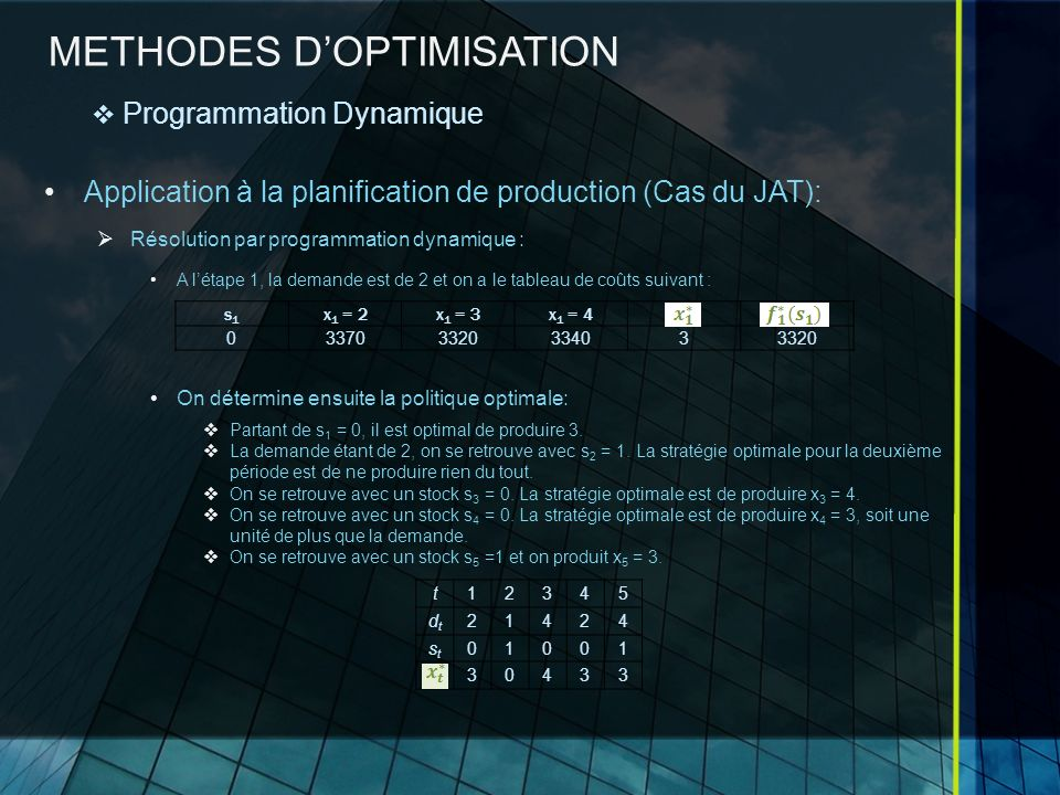 METHODES D'OPTIMISATION