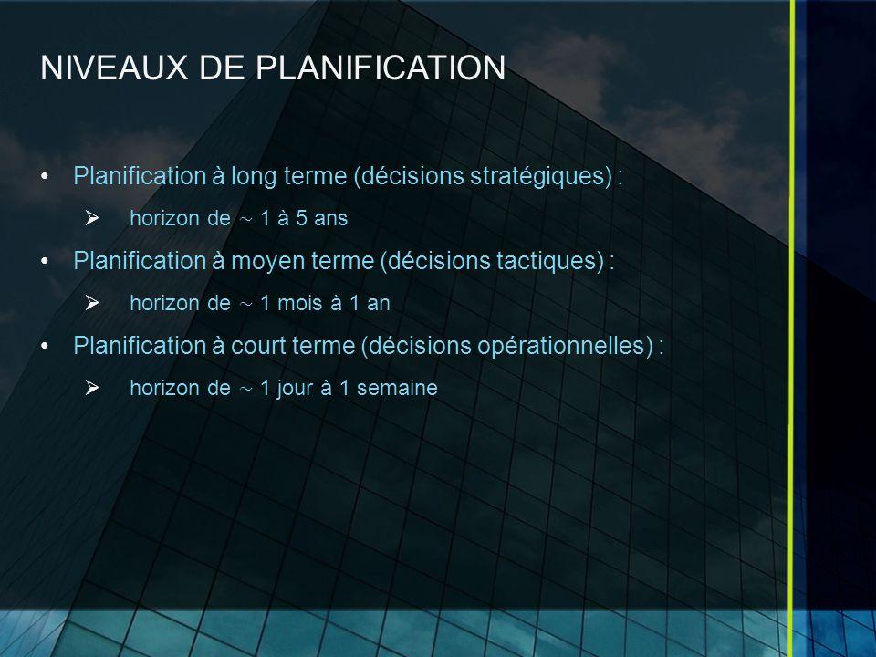 NIVEAUX DE PLANIFICATION
