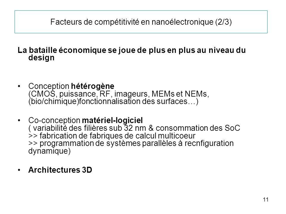 Facteurs de compétitivité en nanoélectronique (2/3)