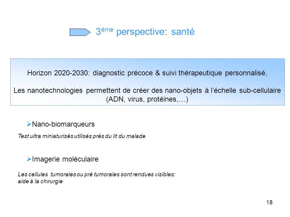 3ème perspective: santé