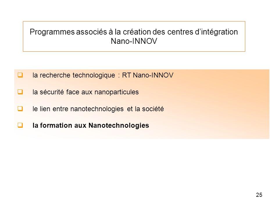 Programmes associés à la création des centres d'intégration Nano-INNOV