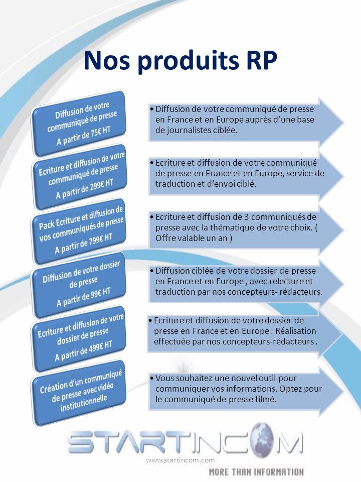 Nos produits RP www.startincom.com