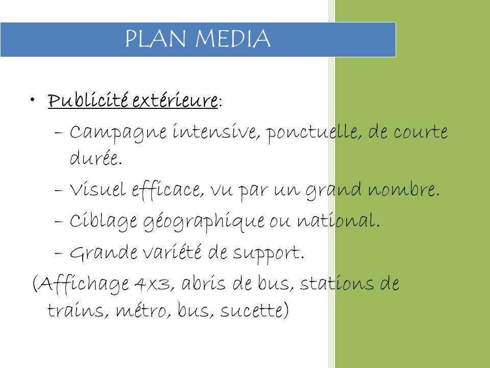 PLAN MEDIA Publicité extérieure: