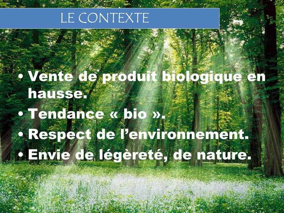 LE CONTEXTE Vente de produit biologique en hausse.
