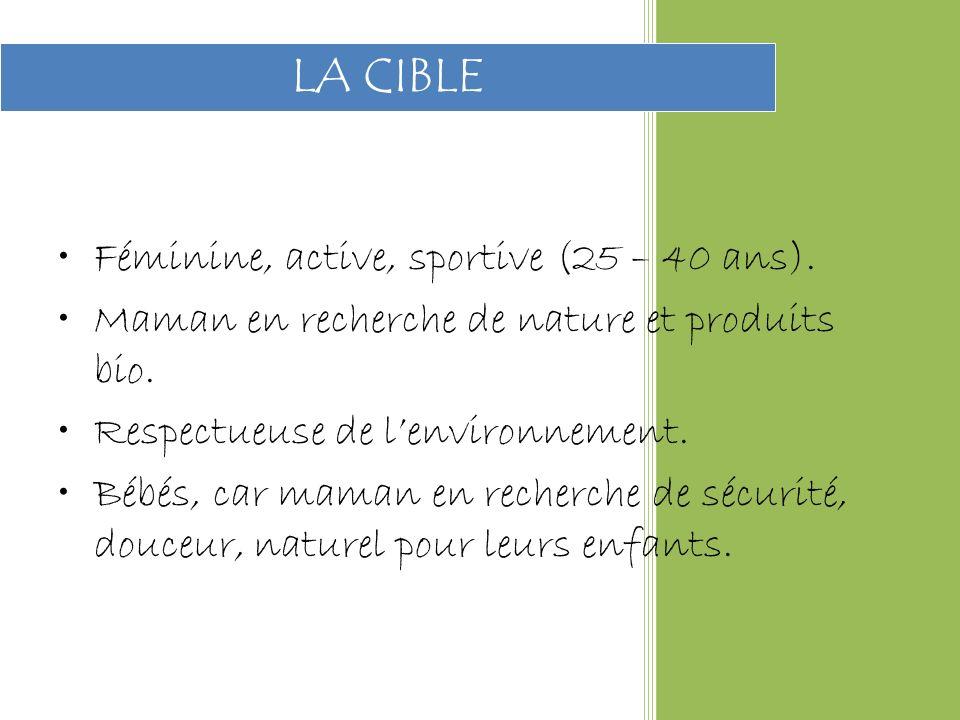 LA CIBLE Féminine, active, sportive (25 – 40 ans).