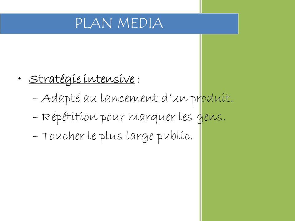 PLAN MEDIA Stratégie intensive : Adapté au lancement d'un produit.