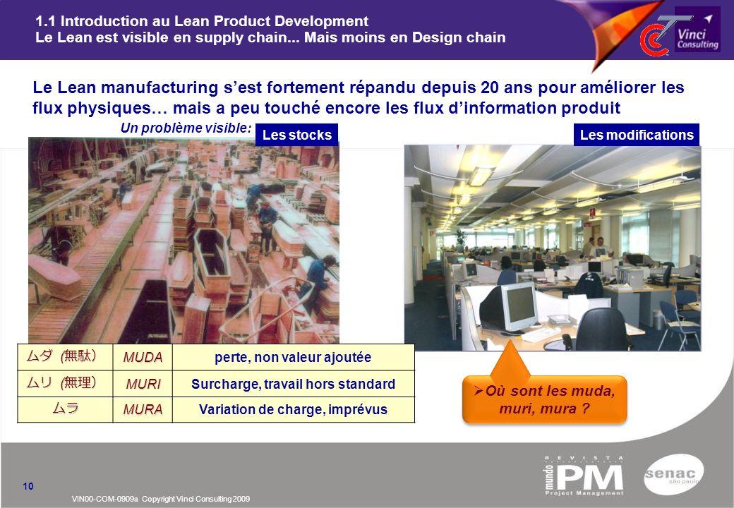 1.1 Introduction au Lean Product Development Le Lean est visible en supply chain... Mais moins en Design chain