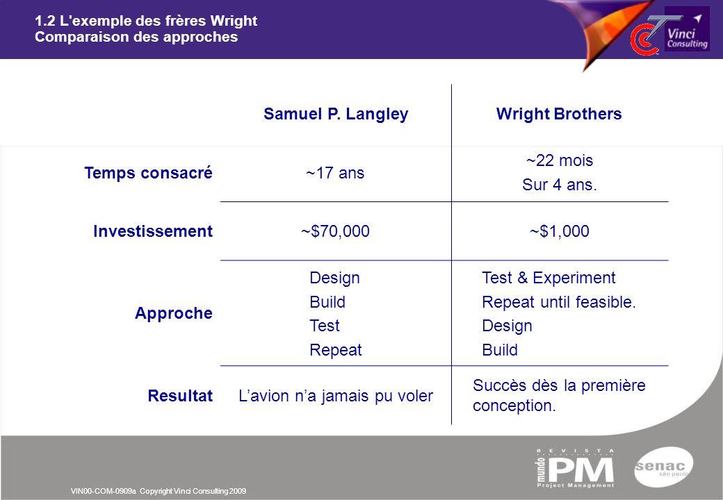 1.2 L exemple des frères Wright Comparaison des approches
