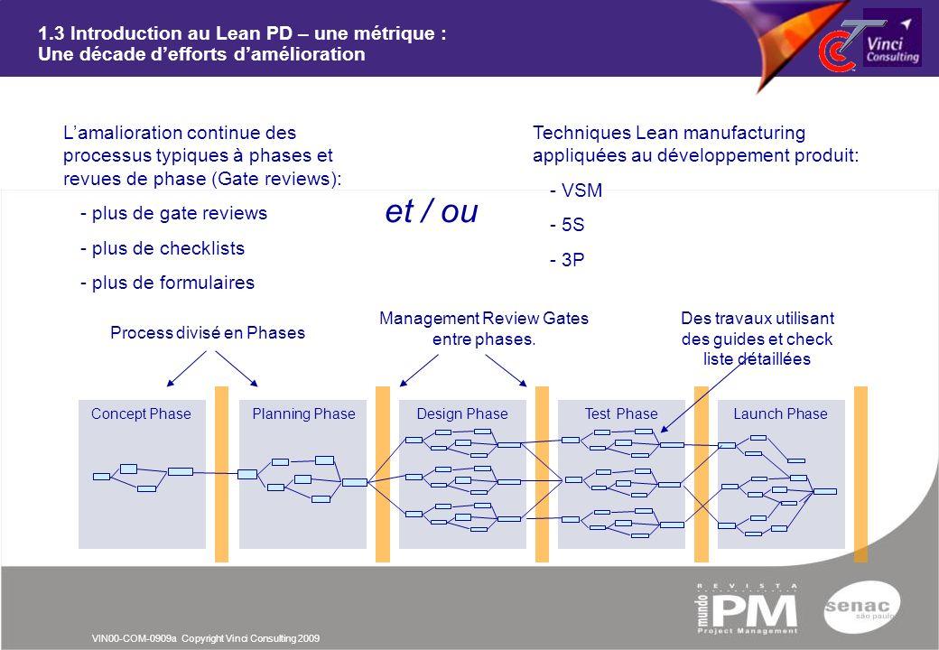 1.3 Introduction au Lean PD – une métrique : Une décade d'efforts d'amélioration
