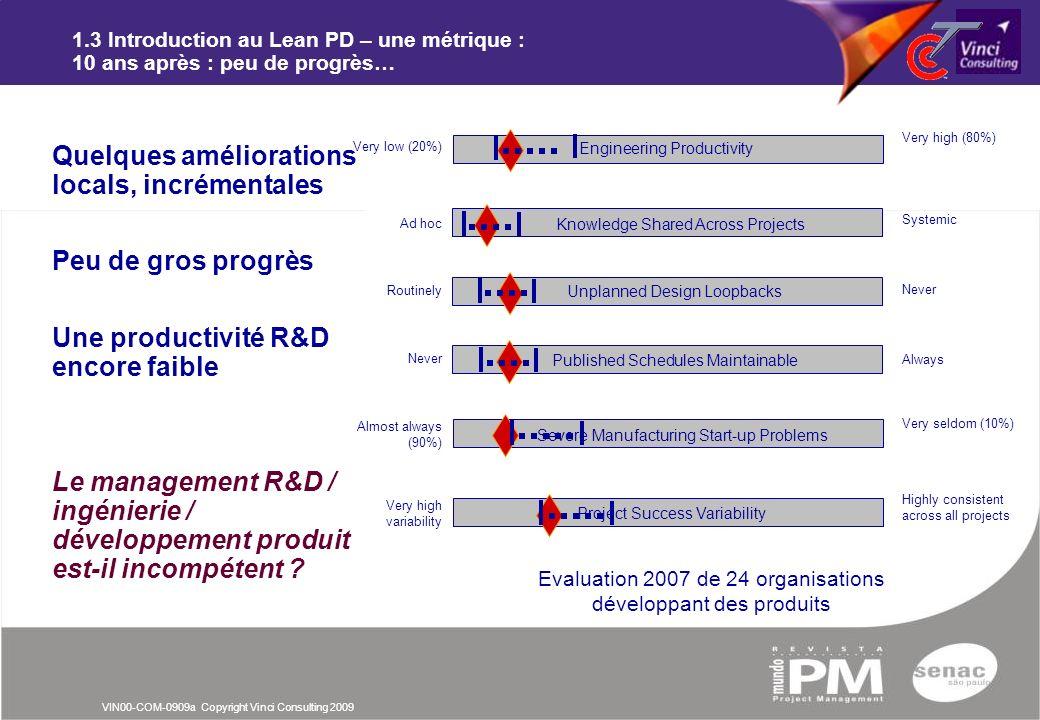 Evaluation 2007 de 24 organisations développant des produits