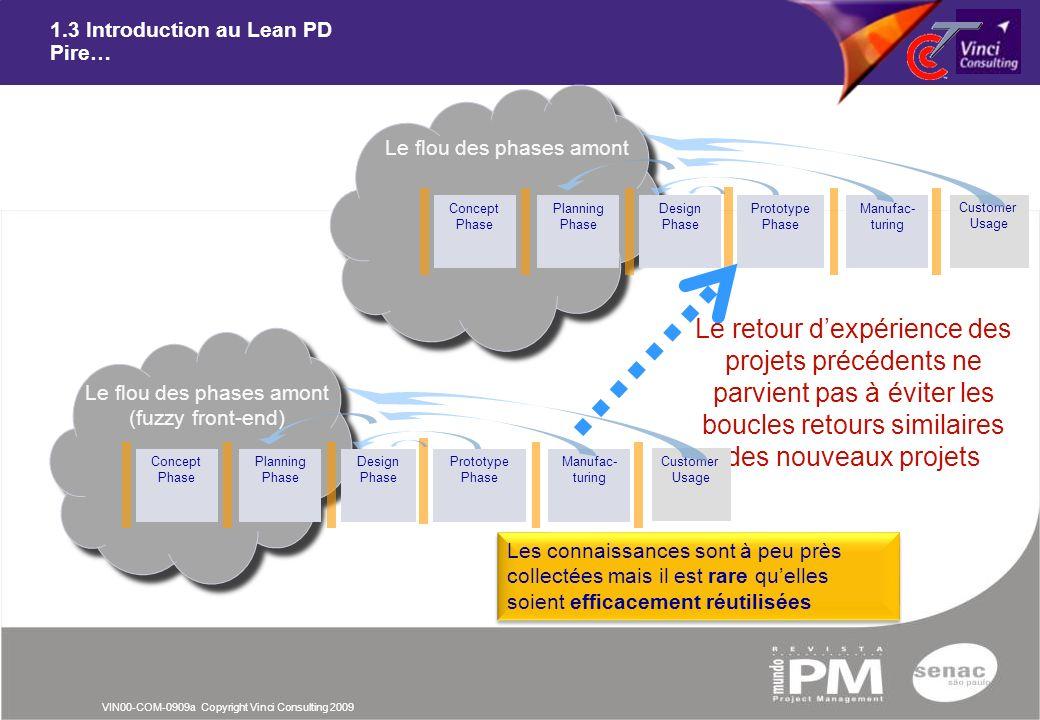 1.3 Introduction au Lean PD Pire…
