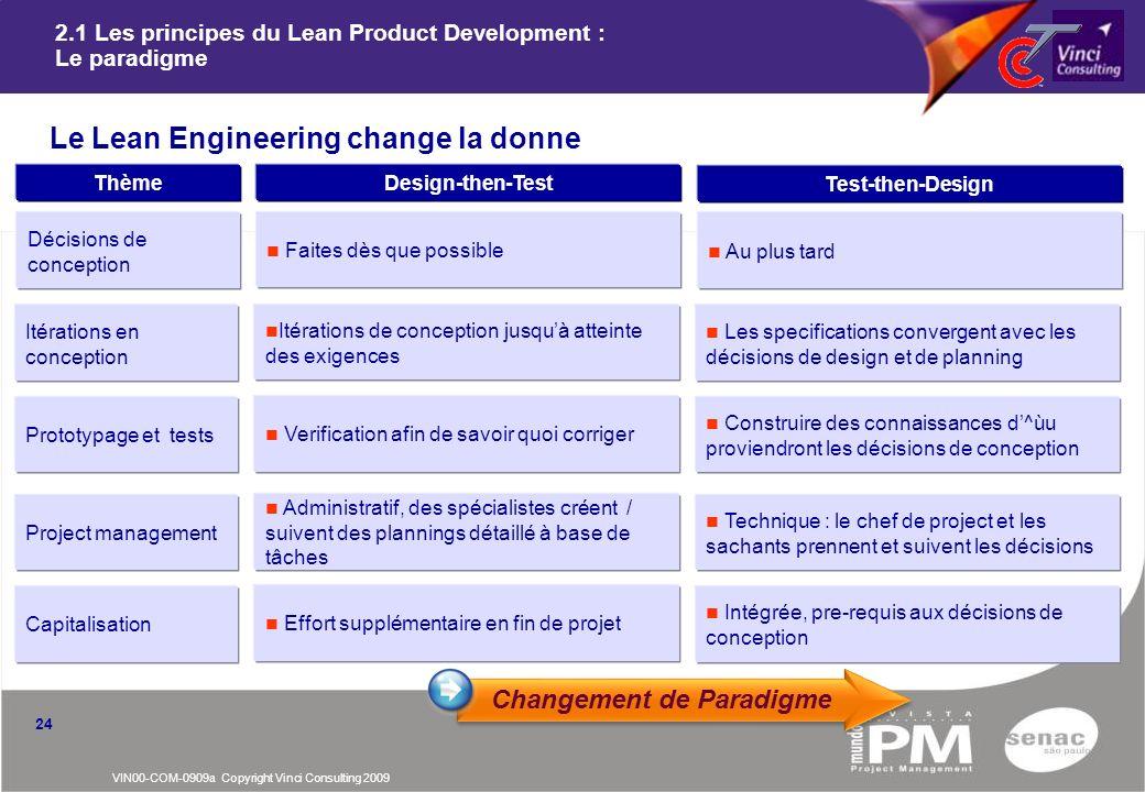2.1 Les principes du Lean Product Development : Le paradigme