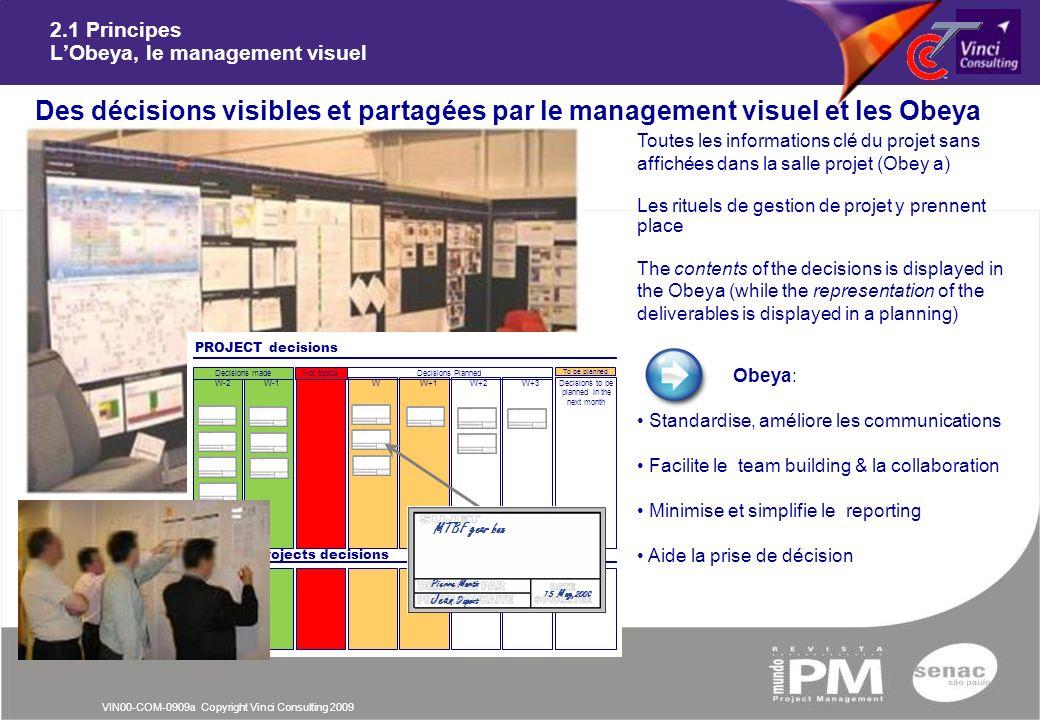 2.1 Principes L'Obeya, le management visuel