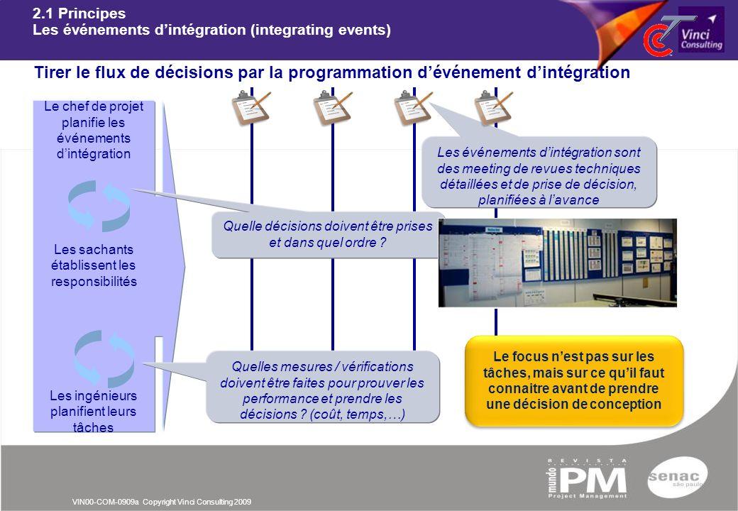 2.1 Principes Les événements d'intégration (integrating events) Tirer le flux de décisions par la programmation d'événement d'intégration.