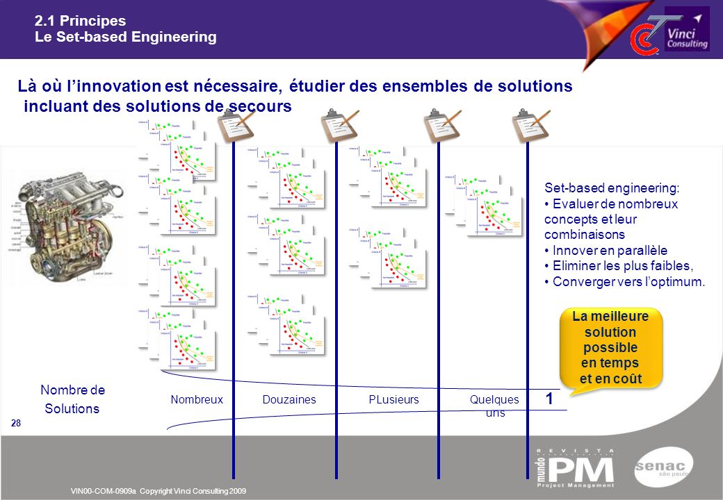 2.1 Principes Le Set-based Engineering