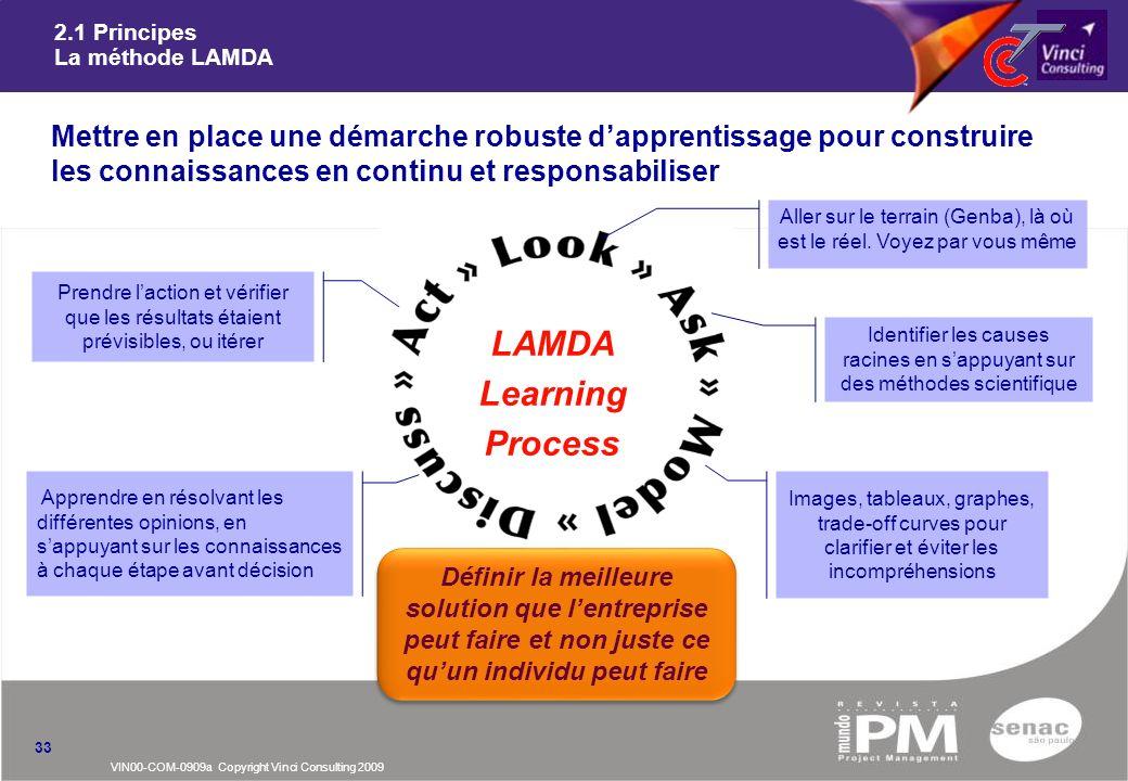 2.1 Principes La méthode LAMDA