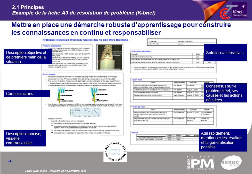 2.1 Principes Example de la fiche A3 de résolution de problème (K-brief)