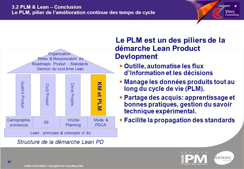 Le PLM est un des piliers de la démarche Lean Product Devlopment