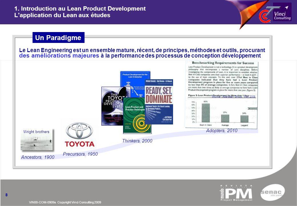 1. Introduction au Lean Product Development L'application du Lean aux études