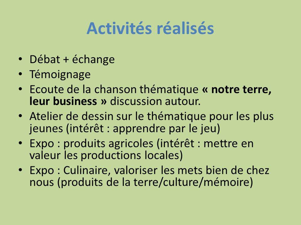Activités réalisés Débat + échange Témoignage