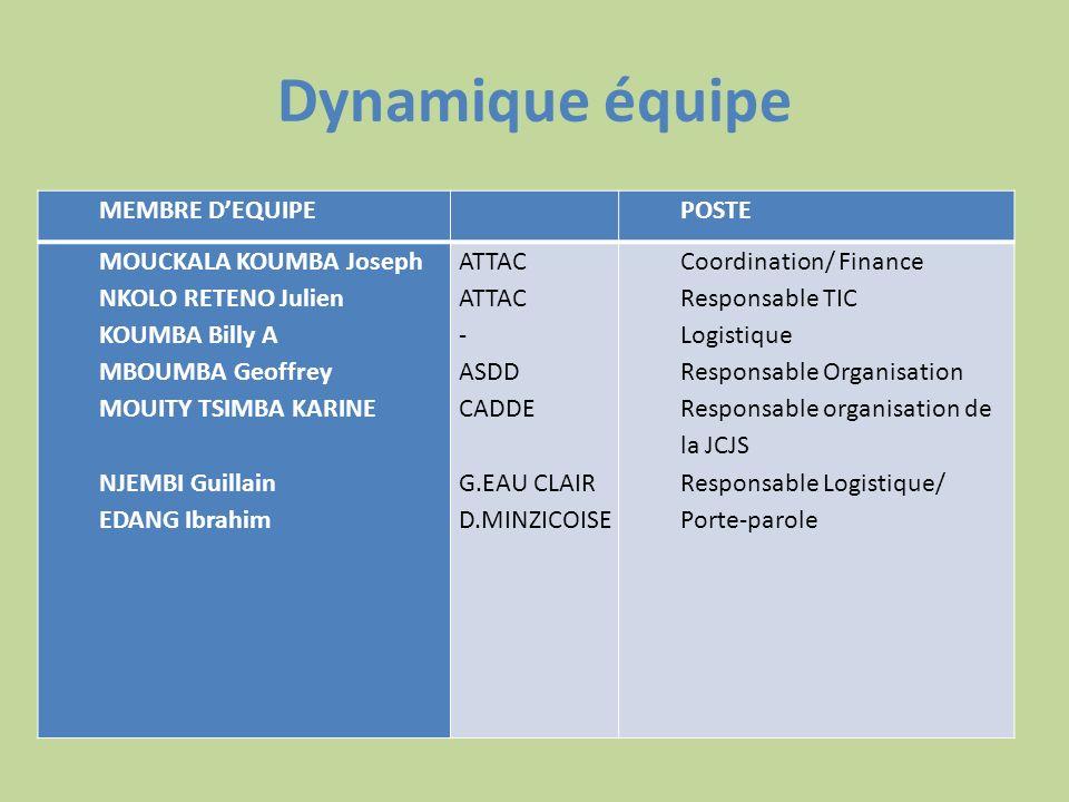 Dynamique équipe MEMBRE D'EQUIPE POSTE MOUCKALA KOUMBA Joseph