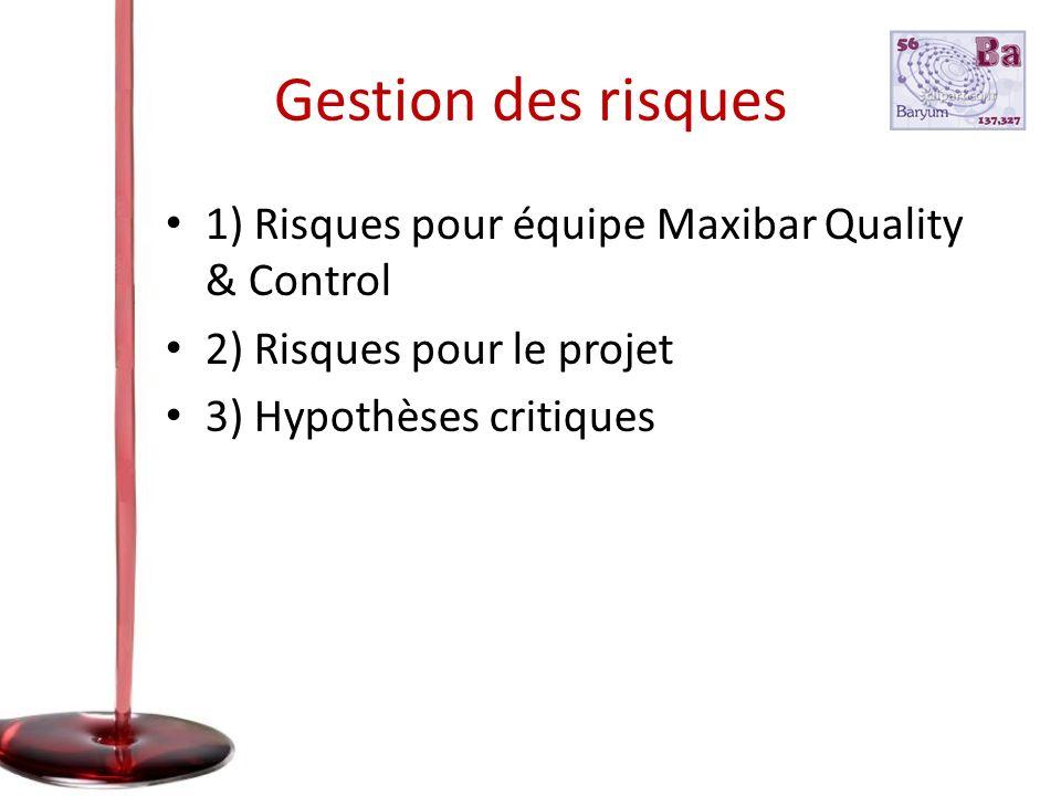 Gestion des risques 1) Risques pour équipe Maxibar Quality & Control