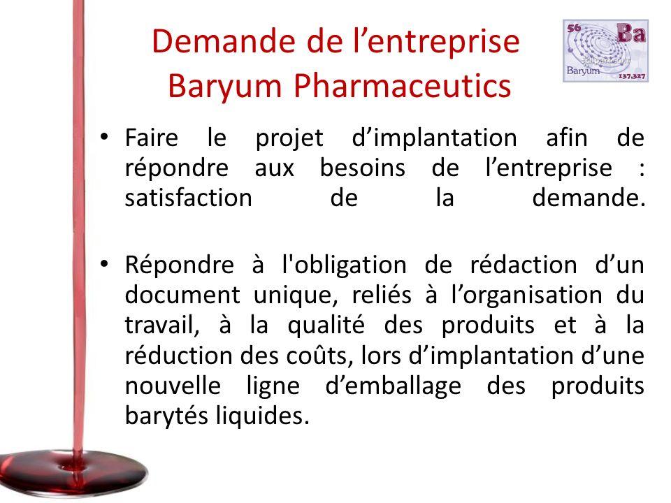 Demande de l'entreprise Baryum Pharmaceutics