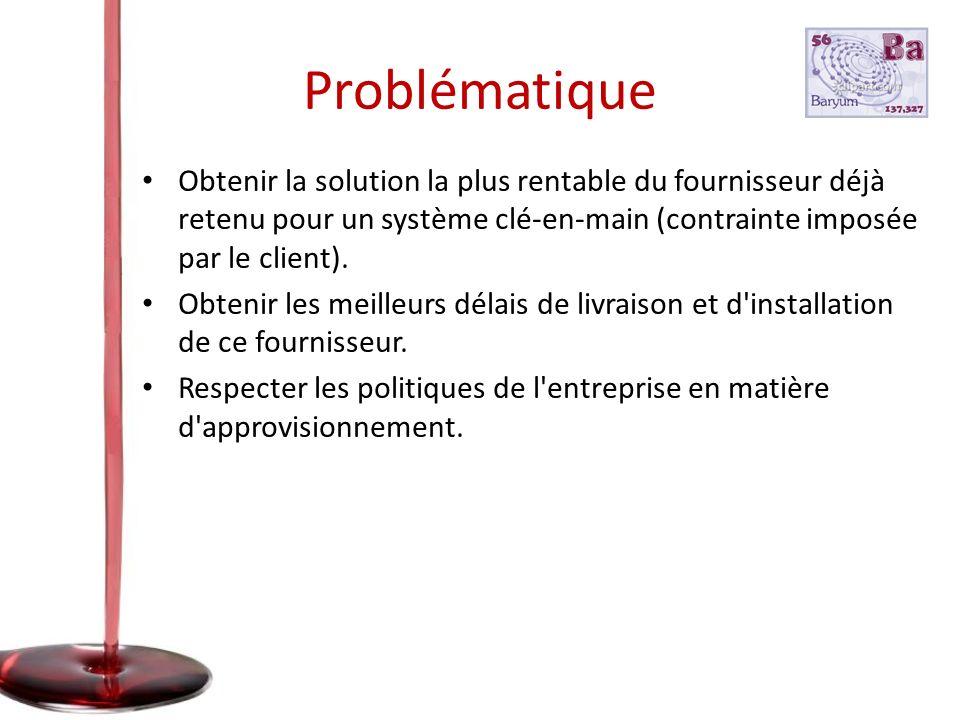 Problématique Obtenir la solution la plus rentable du fournisseur déjà retenu pour un système clé-en-main (contrainte imposée par le client).
