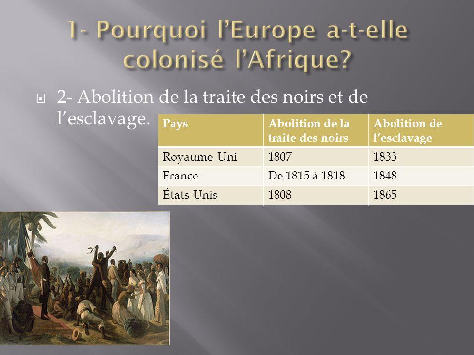 1- Pourquoi l'Europe a-t-elle colonisé l'Afrique