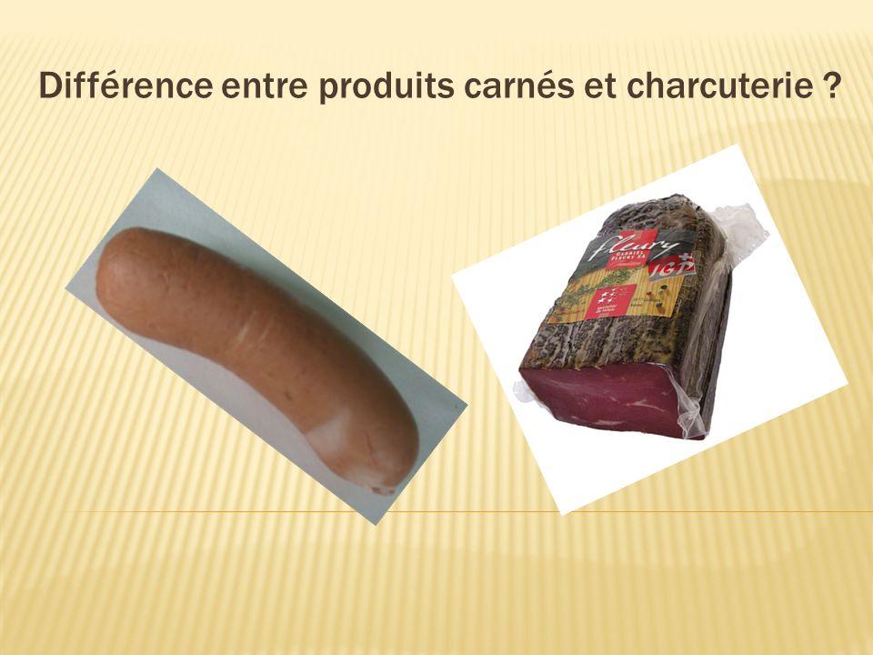 Différence entre produits carnés et charcuterie