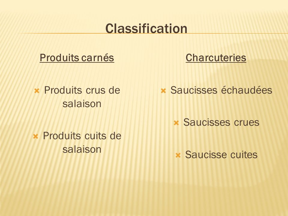 Classification Produits carnés Produits crus de salaison
