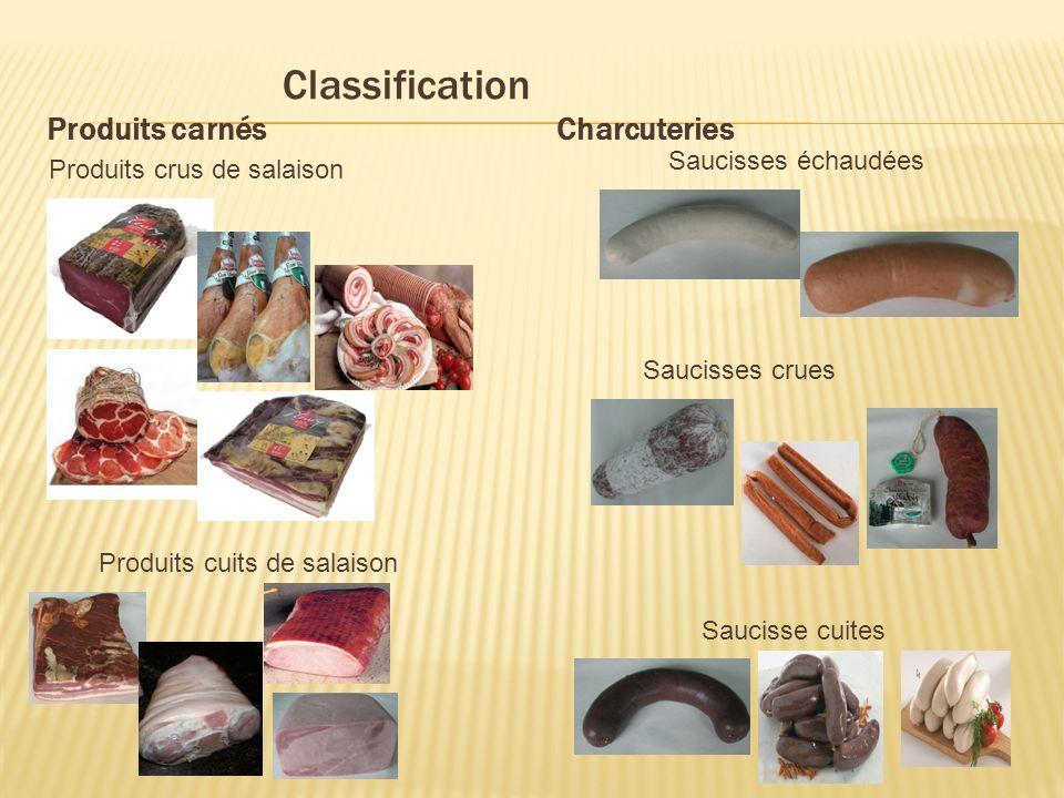 Classification Produits carnés Charcuteries