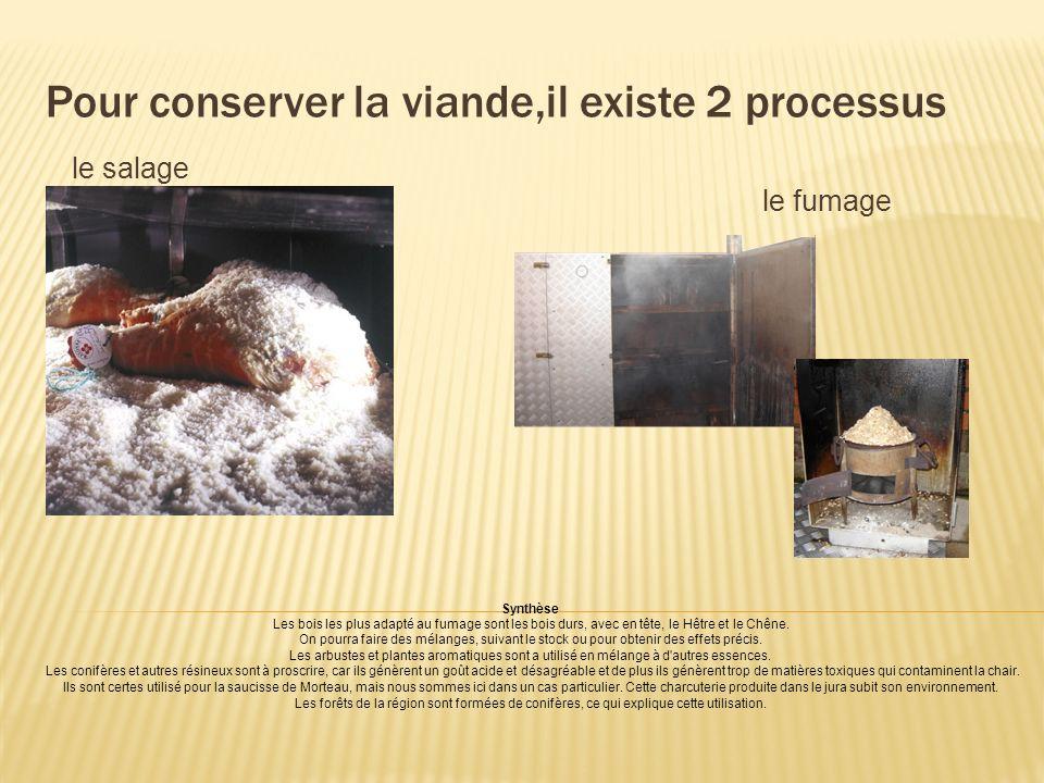 Pour conserver la viande,il existe 2 processus