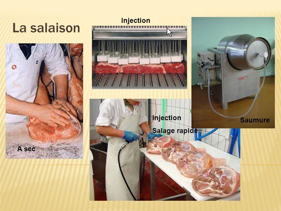 La salaison Injection Injection Salage rapide Saumure A sec