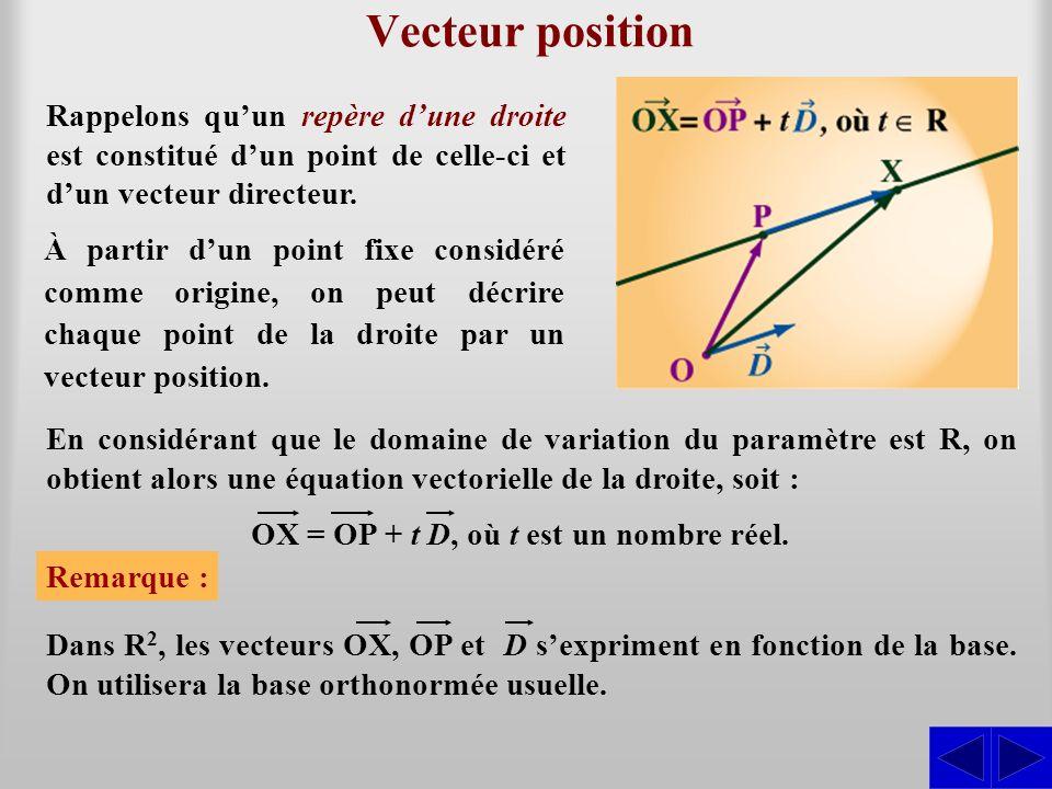 OX = OP + t D, où t est un nombre réel.