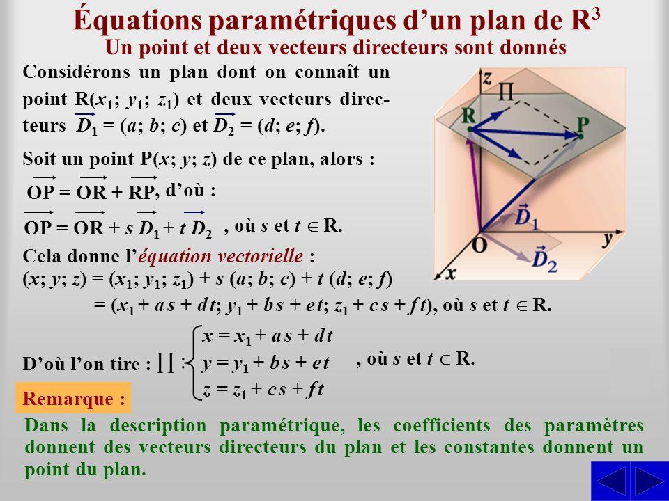 Équations paramétriques d'un plan de R3