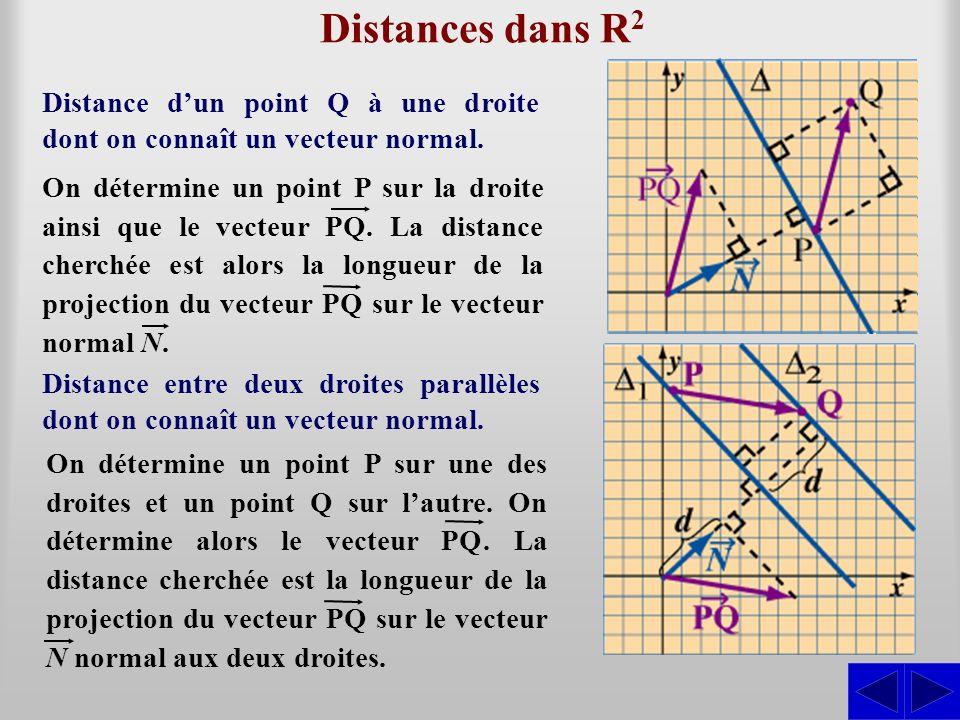 Distances dans R2 Distance d'un point Q à une droite dont on connaît un vecteur normal.