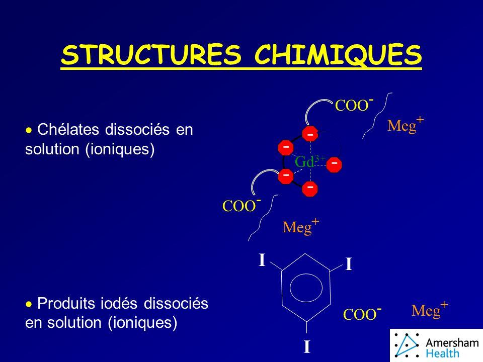 STRUCTURES CHIMIQUES - - - - - I I I COO- Meg+