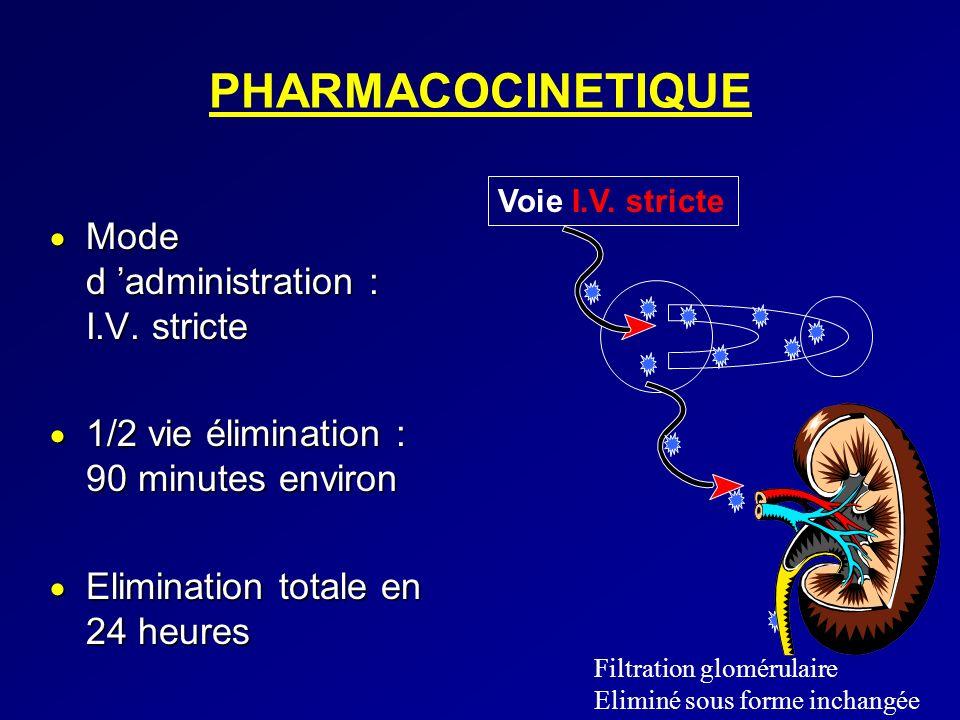 PHARMACOCINETIQUE Mode d 'administration : I.V. stricte