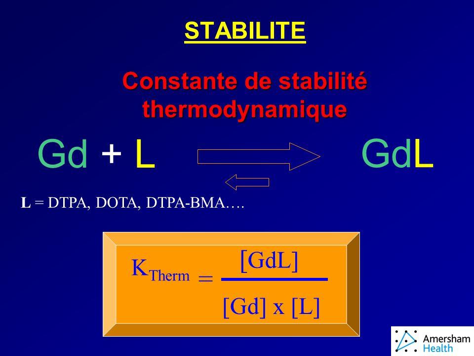 Constante de stabilité thermodynamique