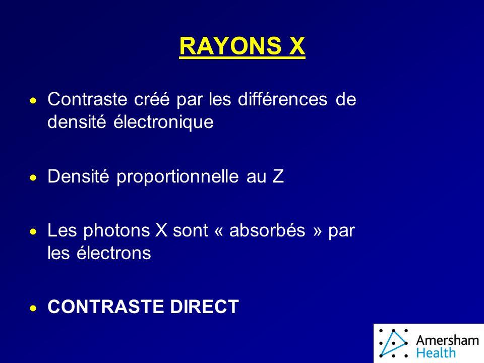 RAYONS X Contraste créé par les différences de densité électronique