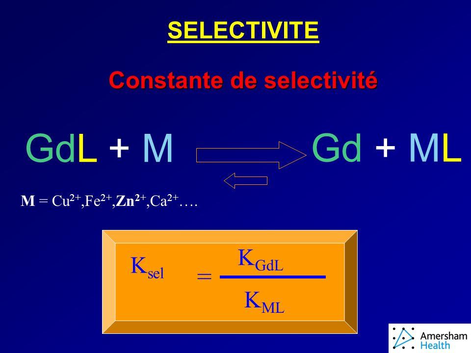 Constante de selectivité