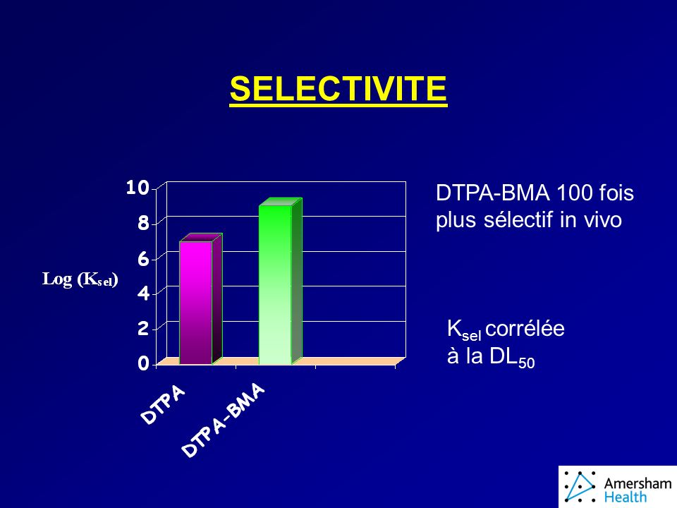 SELECTIVITE DTPA-BMA 100 fois plus sélectif in vivo Ksel corrélée