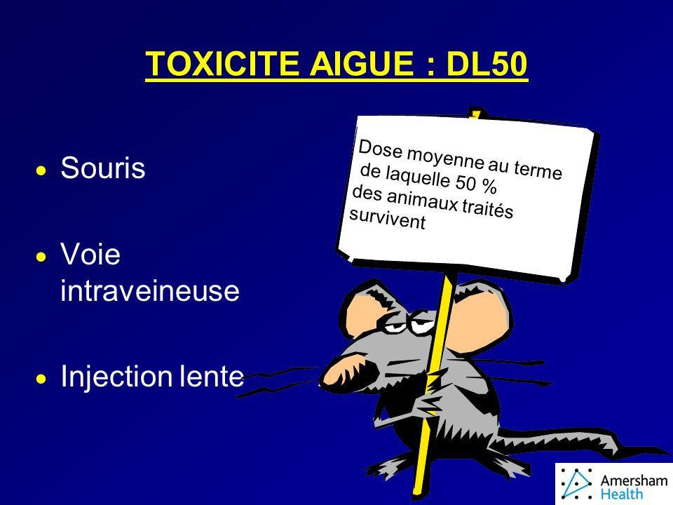 TOXICITE AIGUE : DL50 Souris Voie intraveineuse Injection lente