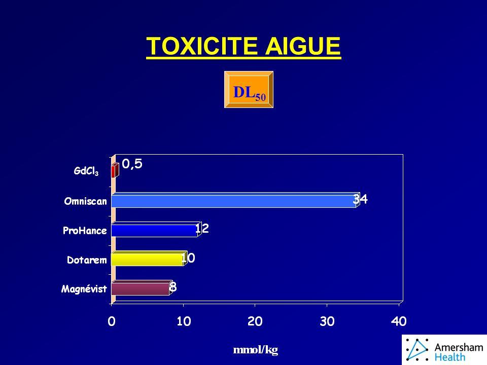 TOXICITE AIGUE DL50 GdCl3
