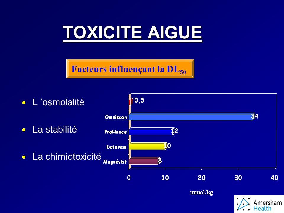 TOXICITE AIGUE Facteurs influençant la DL50 L 'osmolalité La stabilité
