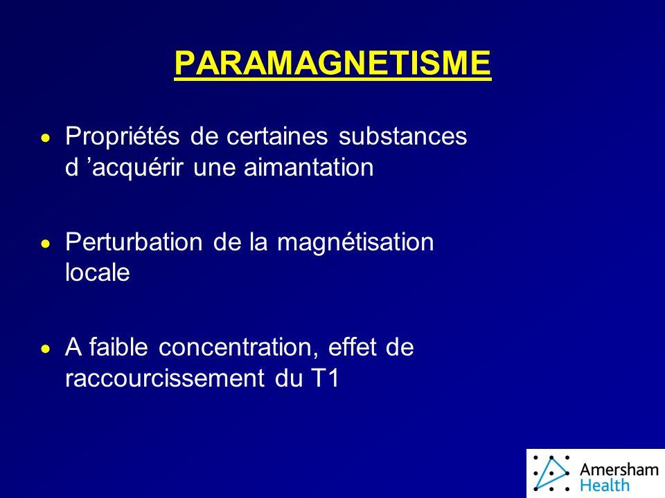 PARAMAGNETISME Propriétés de certaines substances d 'acquérir une aimantation. Perturbation de la magnétisation locale.